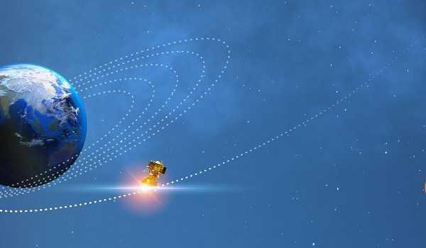 Chandrayaan-2 enters Lunar Transfer Trajectory