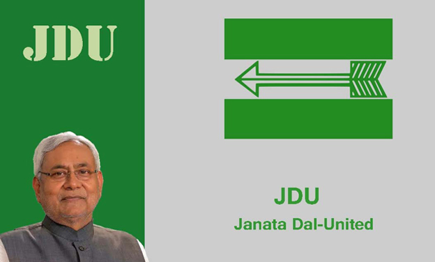 JD(U) dares BJP over 370 by opposing the bill for abrogation,rift sparks