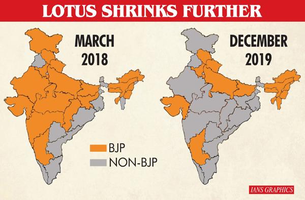 Infographics: Lotus shrinks further. (IANS Infographics)