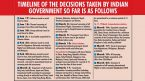 Timeline of decisions taken by govt so far